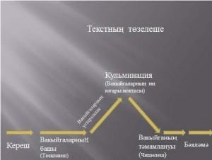 Документ11